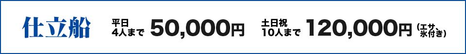 仕立船平日4人まで50,000円(エサ、氷付き)、土日祝10人まで120,000円(エサ、氷付き)