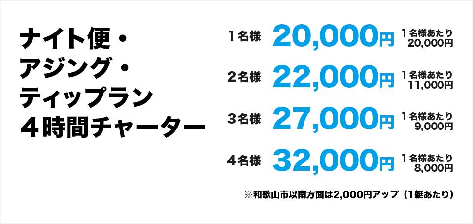 ナイト便・アジング・ティップラン4時間チャーター