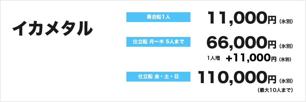 イカメタル:乗合船1人11,000円(氷別)仕立船 月~木 5人まで66,000円 1人増し1万円 金土日110,000円(最大10人まで)